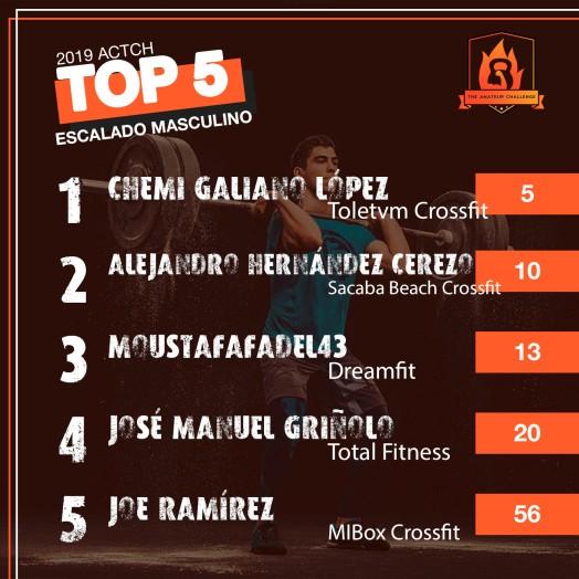 ranking ESCALADO M WOD 3